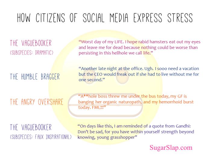 stress on social media